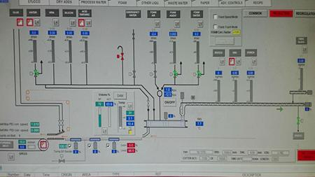 Control Automation System